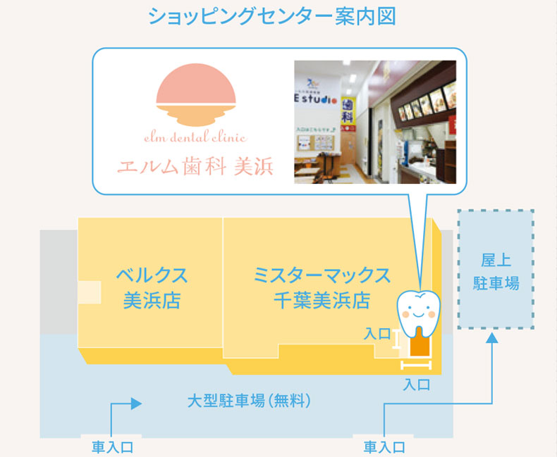 小域map